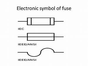 What Is The Symbol Used To Represent Fuse In An Electric