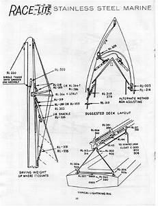 sailboat rigging schematics million wiring diagram With sailboat mast wiring harness
