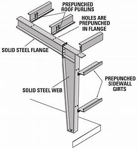 Structural Steel Roof Framing Details   Galleryimage.co