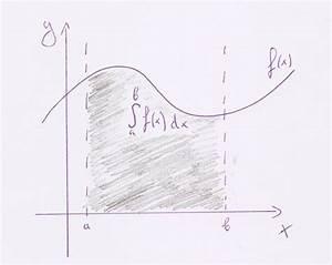Integral Schriftlich Berechnen : mathematik kategorie kostenlose online tests ~ Themetempest.com Abrechnung