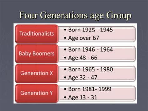 Generational Values Similarities And Dissimilarities Of