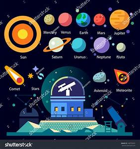 Observatory Solar System All Planets Moons Stock Vector ...