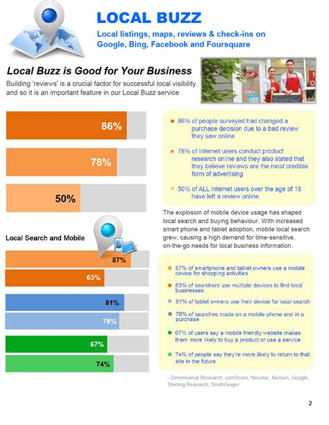 Local Marketing Services - local buzz our complete local marketing service
