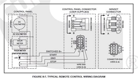 Weekend Warrior Generator Wiring Diagram by I A 1997 Onan Rv Genset Model Kv Installed In A 1997