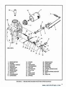 Hyster Class 3 B199 Electric Motor Hand Trucks Pdf Manual