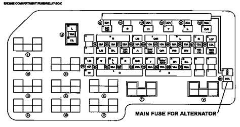 Kia Rio Fuse Box Wiring Diagram