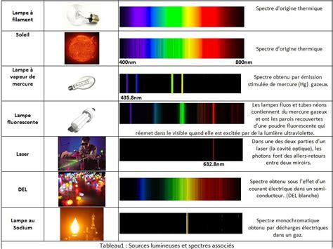 mk spectres