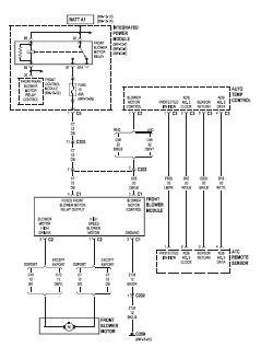 Dodge Grand Caravan Minivan Wiring Diagram Circuit