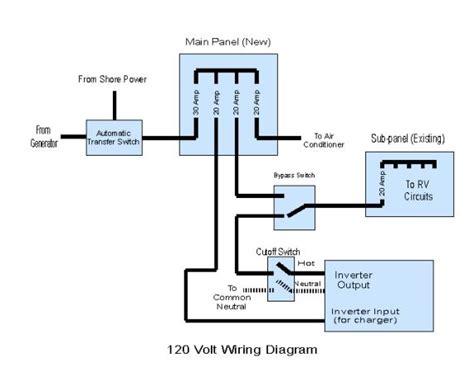 120 Wiring Diagram by 120v Ac Wiring Roadtreker