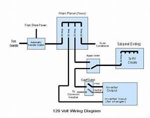 120v Ac Wiring