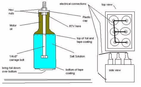 Tesla Coil Bottle Capacitors. #engineeringstudents