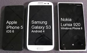 Choisir Son Smartphone : comment choisir son smartphone quel est le meilleur ~ Maxctalentgroup.com Avis de Voitures
