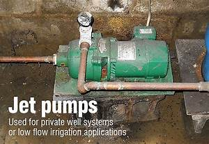 Jet Pumps Used For Private Well Systems Or Low Flow