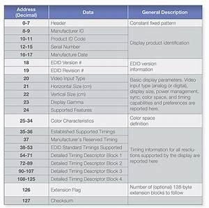 Samsung Lcd Tv Circuit Diagram Free Download