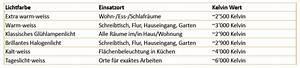 Kelvin Licht Tabelle : led lichttechnik secomp gmbh ~ Orissabook.com Haus und Dekorationen