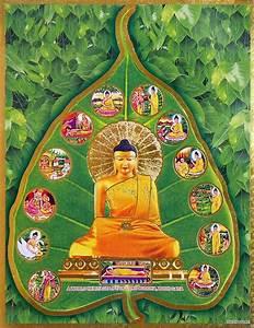 buddha size chart lord buddha poster shop online