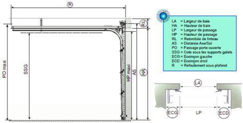 configurer cuisine ikea dimension porte de garage sectionnelle standard veglix