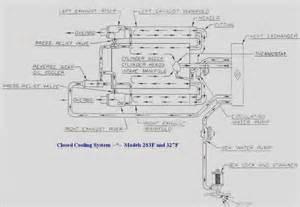 283 Chevy Engine Diagram Water Pump  Chevy  Auto Wiring Diagram