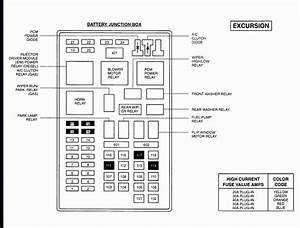 2000 Ford F650 Fuse Diagram