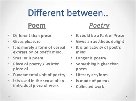 Differant Between Poem And Poetry