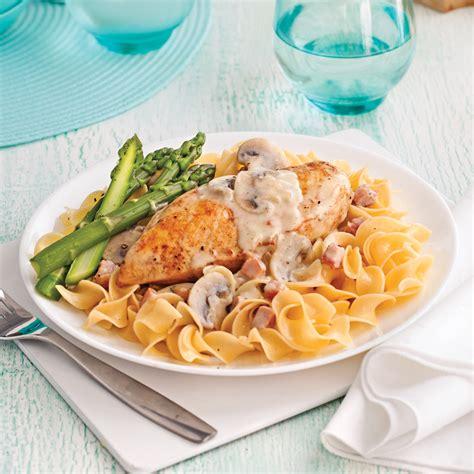 cuisine et vin recette poitrines de poulet au vin blanc et chignons recettes