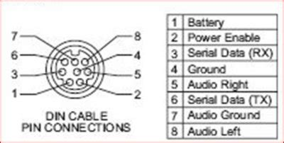 8 Pin Connector Wiring Diagram by Sirius Conductor 8 Pin Din Cable