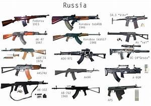 Russian assault rifles | Gun Pix | Pinterest | Assault ...