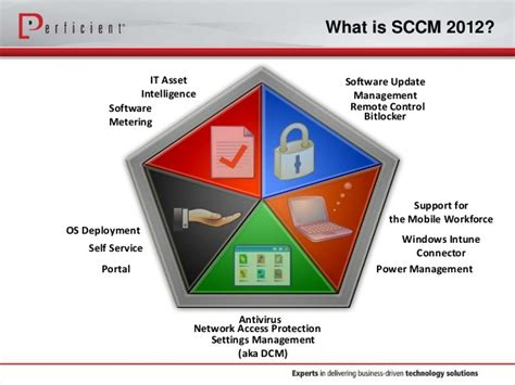 whats   system center