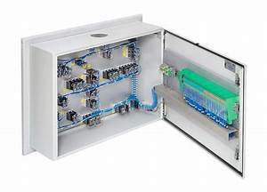 Control Panels With Bus Technology Quad Eib Quad Can