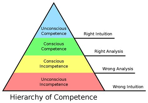 competence human resources wikipedia