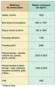 Masse Volumique Terre Végétale : humidit les causes de remont es capillaires dossier ~ Melissatoandfro.com Idées de Décoration