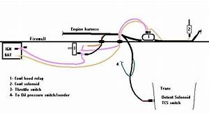 71 Chevelle Wiring Diagram Motor