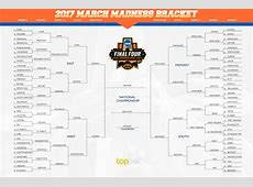March Madness 2017 2017 calendar with holidays