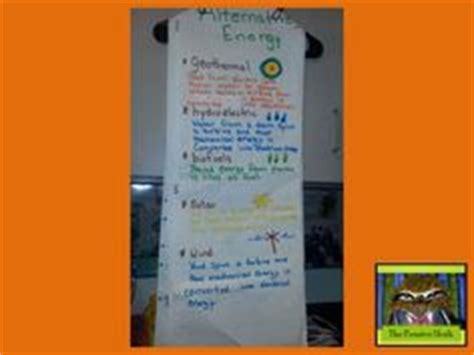 teaching natural resources  alternative energy