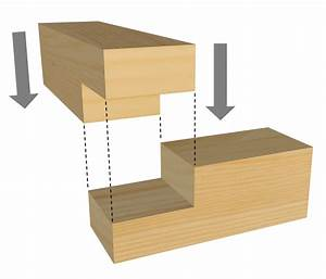 Half lap joint illustration from the Tools & Techniques