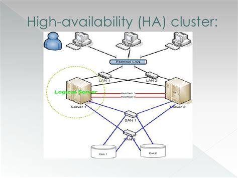 compare clustering methods  ms sql server