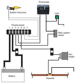 webasto tsl17 24 volt 17 000 btu hydronic marine heater with prewire