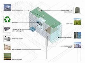 Culver House Development    Dirk Denison Architects