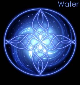 Water Elemental Symbol