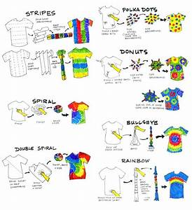 The 25  Best Tie Dye Instructions Ideas On Pinterest