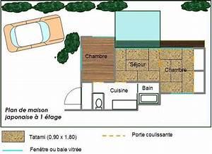 Plan Maison Japonaise : chambre a coucher ~ Melissatoandfro.com Idées de Décoration