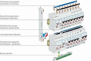 Installer Un Tableau électrique : diode electricit g n rale ~ Dailycaller-alerts.com Idées de Décoration