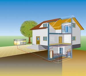 Luft Wasser Wärmepumpe Preis : funktionsweise einer luft wasser w rmepumpe ~ Lizthompson.info Haus und Dekorationen