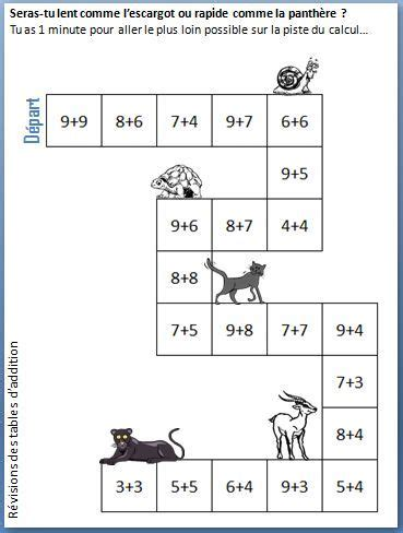 calcul piste pour r 233 viser les tables d addition au ce1 math tables