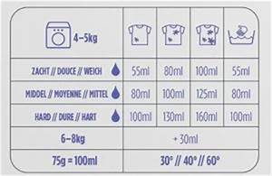 Wie Viel Waschpulver : dosierung schssler salze nr wirkung und with dosierung finest empfohlene dosierung with ~ Watch28wear.com Haus und Dekorationen