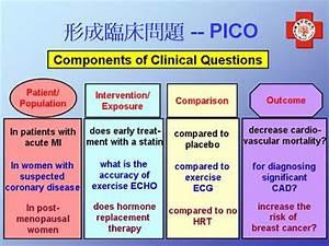 如何形成可回答的臨床問題 (PICO)
