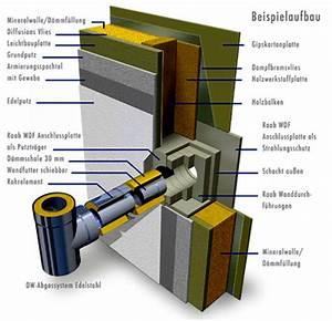 Stahlträger Verputzen F90 : wanddurchf hrung raab bis 120 mm wandst rke schornstein ~ Lizthompson.info Haus und Dekorationen
