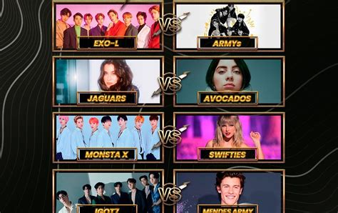 Post malone, kanye west and more 2020 winners. Top Music Universe Awards 2020 Vote Blackpink