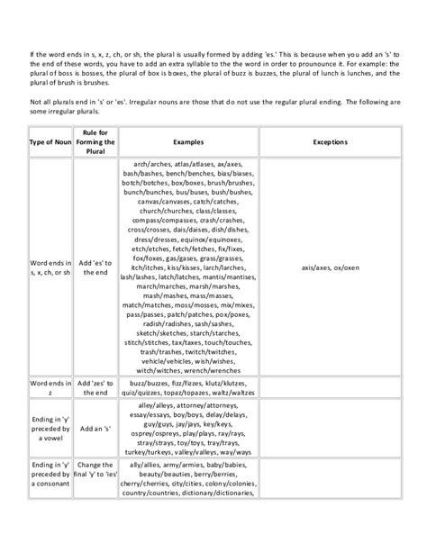 resume plural or singular fast help coursework singular or plural