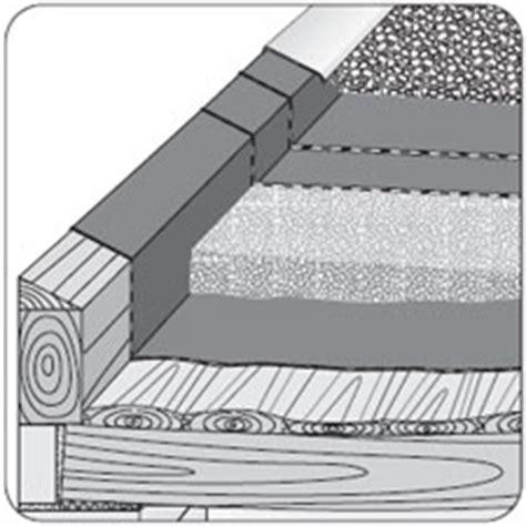 flachdach holzkonstruktion detail europerl dach